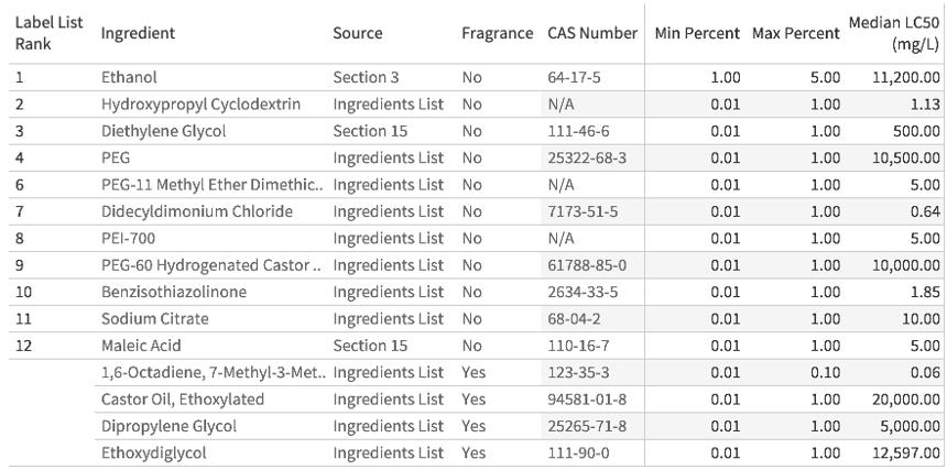 step3_ingredientslist